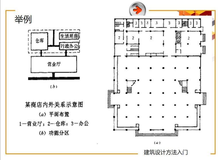 建筑设计入门讲义(PPT+81页)-建筑设计入门讲义 (9)