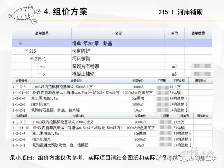 工程量清单组价实例[215河道防护]_7