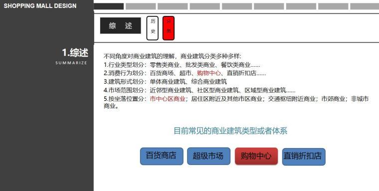 商业建筑设计讲义(PPT+153页)
