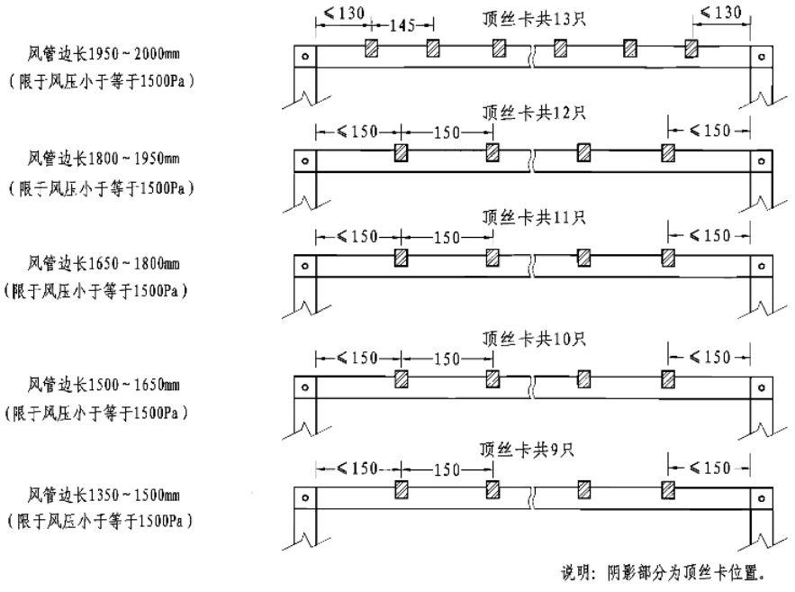 建筑管道的7种连接方法看这里就知道了_16