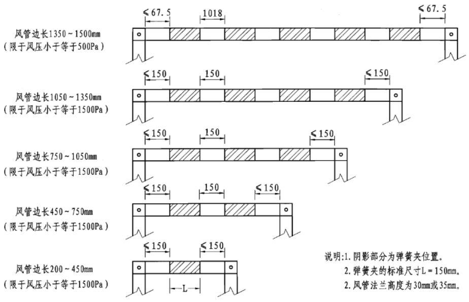 建筑管道的7种连接方法看这里就知道了_14
