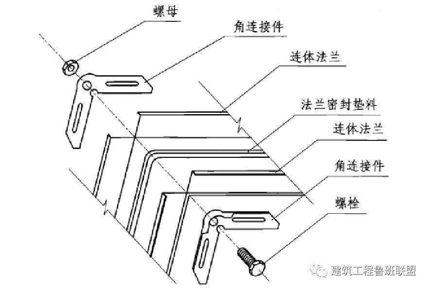 建筑管道的7种连接方法看这里就知道了_12