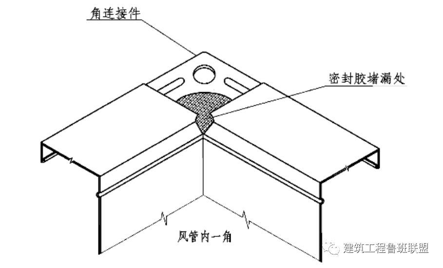 建筑管道的7种连接方法看这里就知道了_11