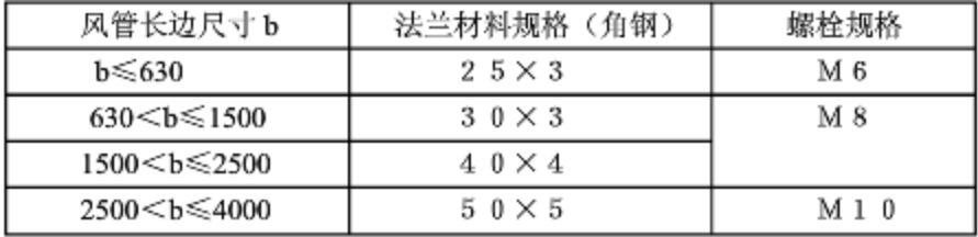建筑管道的7种连接方法看这里就知道了_10