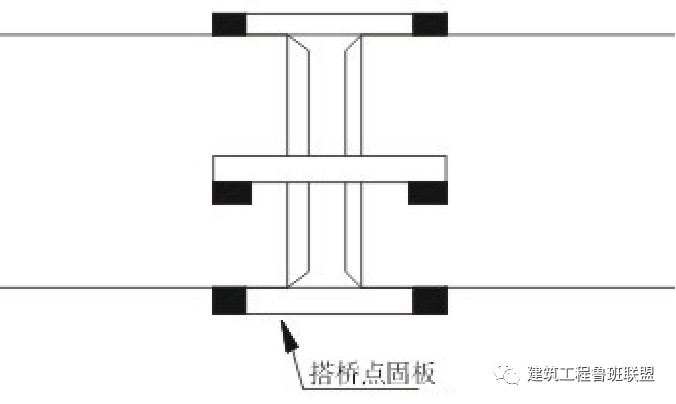 建筑管道的7种连接方法看这里就知道了_21