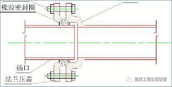 建筑管道的7种连接方法看这里就知道了_47