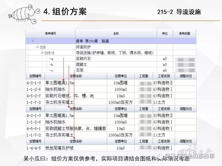 工程量清单组价实例[215河道防护]_14