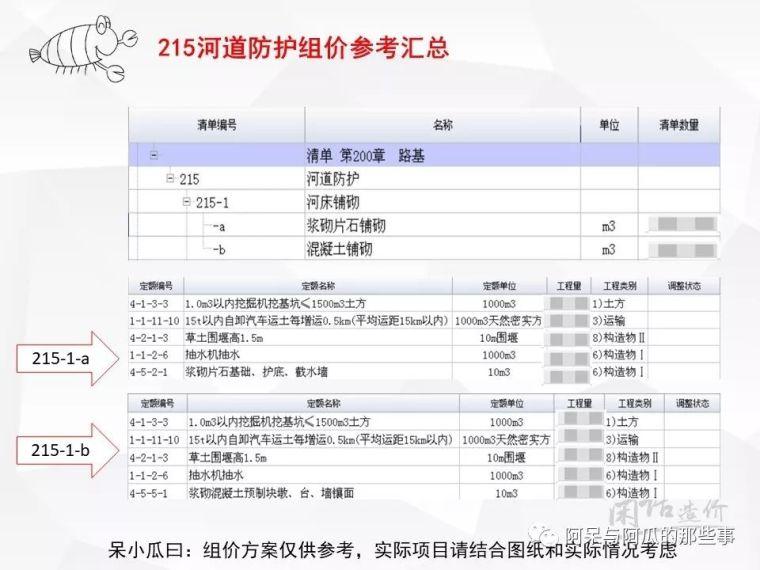 工程量清单组价实例[215河道防护]_21