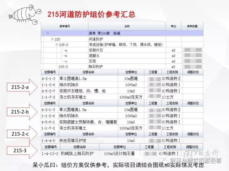 工程量清单组价实例[215河道防护]_22