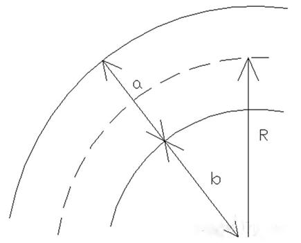 万科核武器:总图设计标准