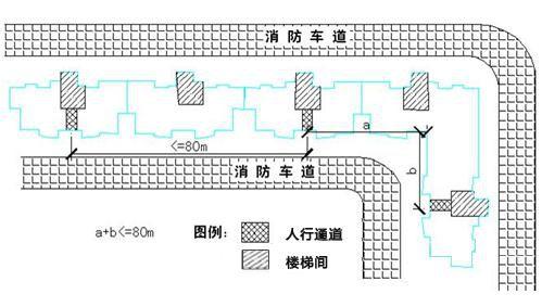 万科核武器:总图设计标准_2