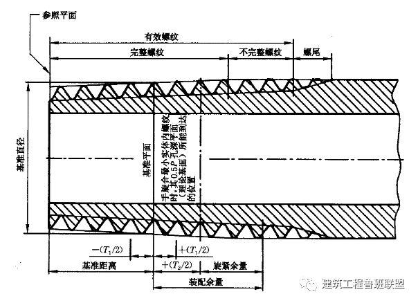 建筑管道的7种连接方法看这里就知道了_2