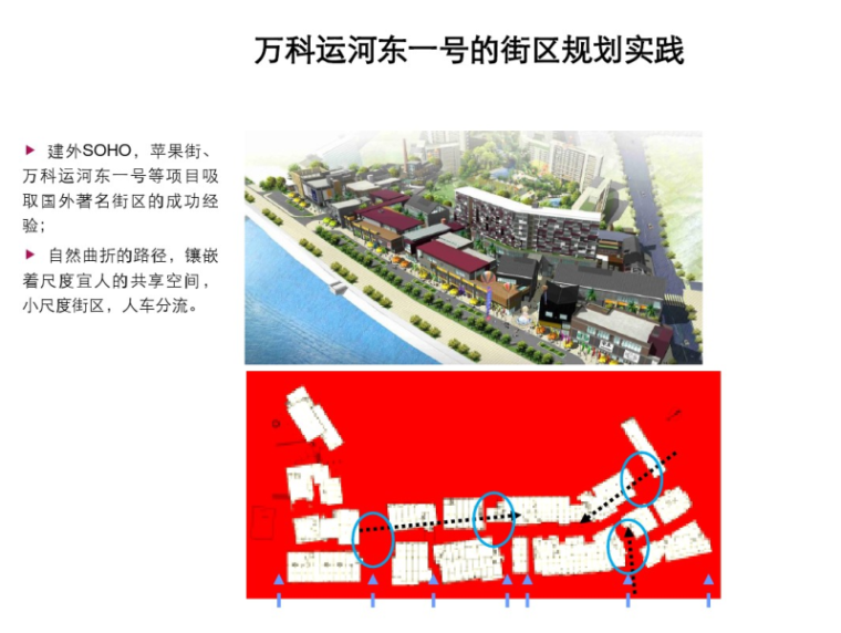 商业街规划分析及国外商业街案例111p-商业街规划分析及国外商业街案例2