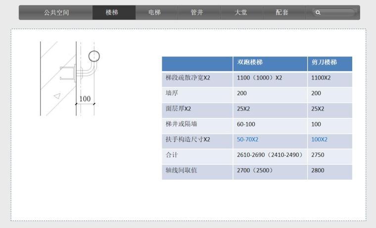 住宅建筑设计技术措施讲义 (3)