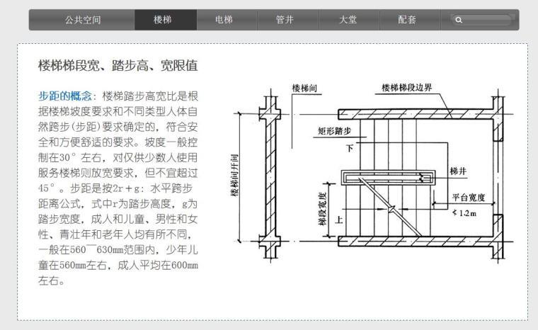 住宅建筑设计技术措施讲义 (1)
