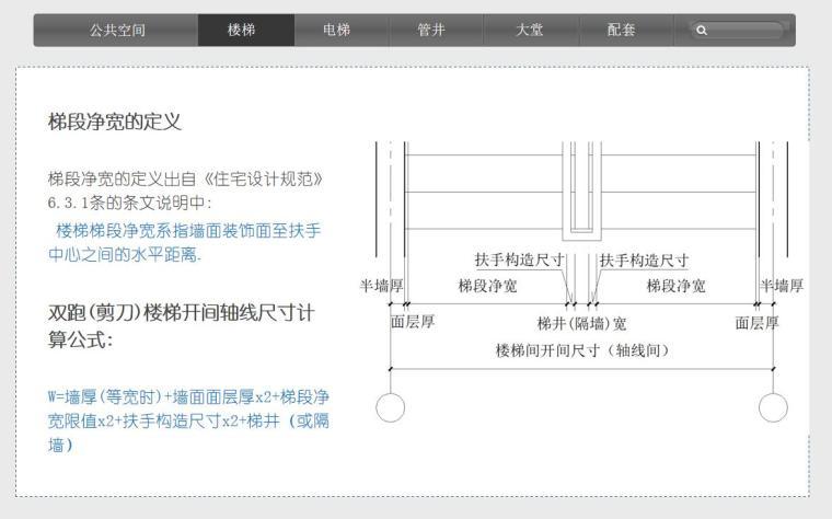 住宅建筑设计技术措施讲义 (2)