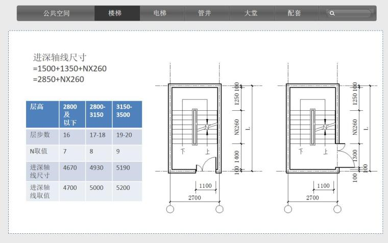 住宅建筑设计技术措施讲义(PPT+72页)-住宅建筑设计技术措施讲义 (4)
