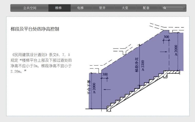 住宅建筑设计技术措施讲义 (6)