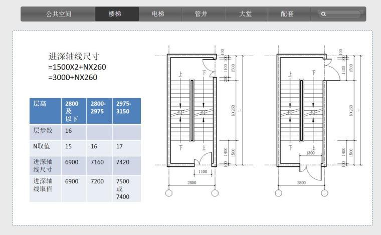 住宅建筑设计技术措施讲义(PPT+72页)-住宅建筑设计技术措施讲义 (5)