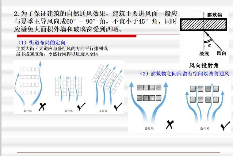 自然通风与建筑设计(PPT+31页)-自然通风与建筑设计 (1)
