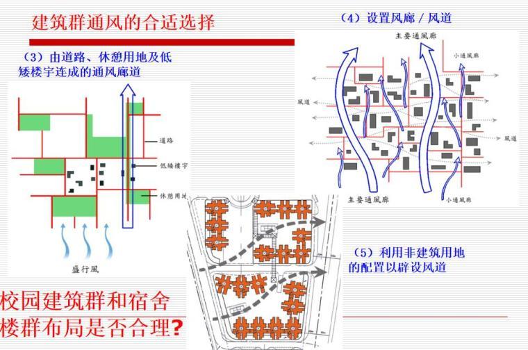自然通风与建筑设计(PPT+31页)-自然通风与建筑设计 (3)
