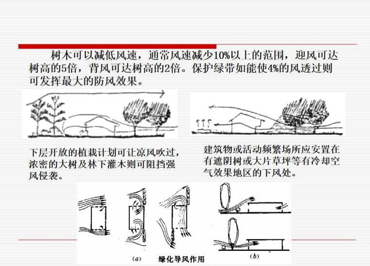 自然通风与建筑设计(PPT+31页)-自然通风与建筑设计 (5)