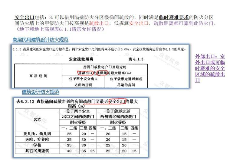 解读建筑设计规范(PPT+77页)-解读建筑设计规范 (4)