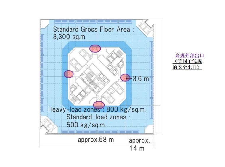 解读建筑设计规范(PPT+77页)-解读建筑设计规范 (5)