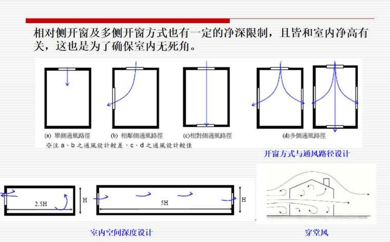 自然通风与建筑设计(PPT+31页)-自然通风与建筑设计 (7)