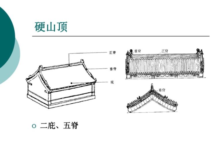 木构架建筑的屋顶构造做法讲义68p-木构架建筑的屋顶构造做法 硬山顶