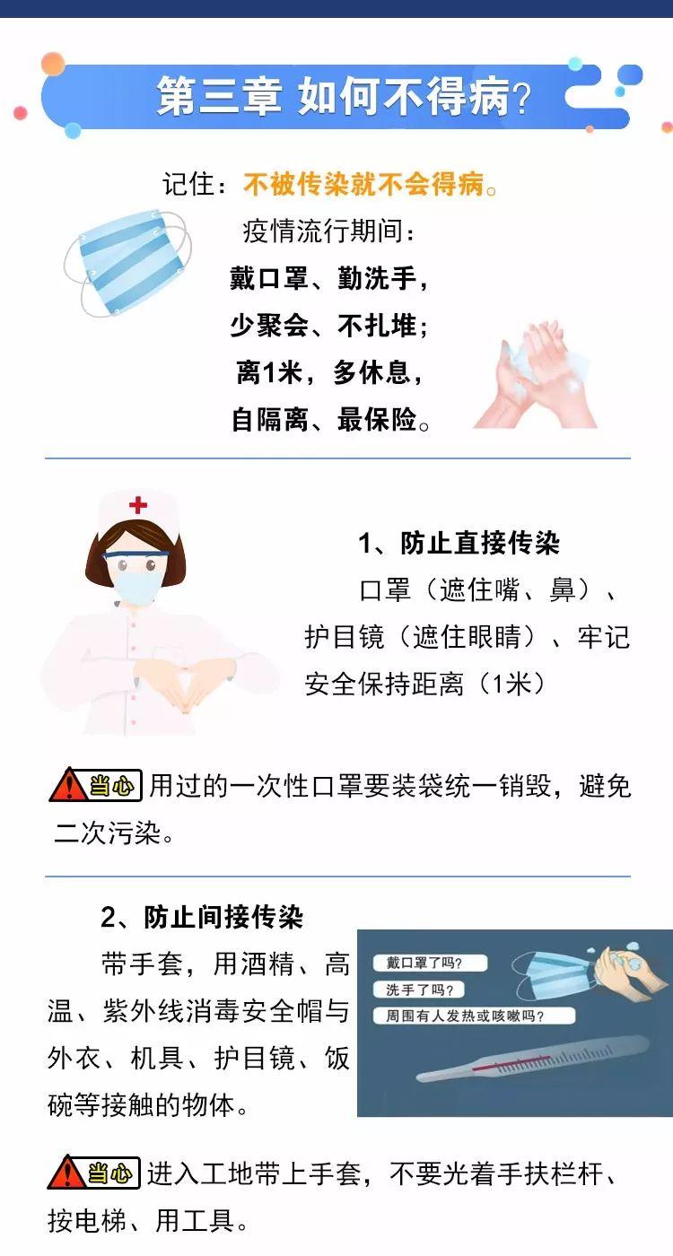 建筑工地一线技工新冠肺炎应急防控知识手册_4