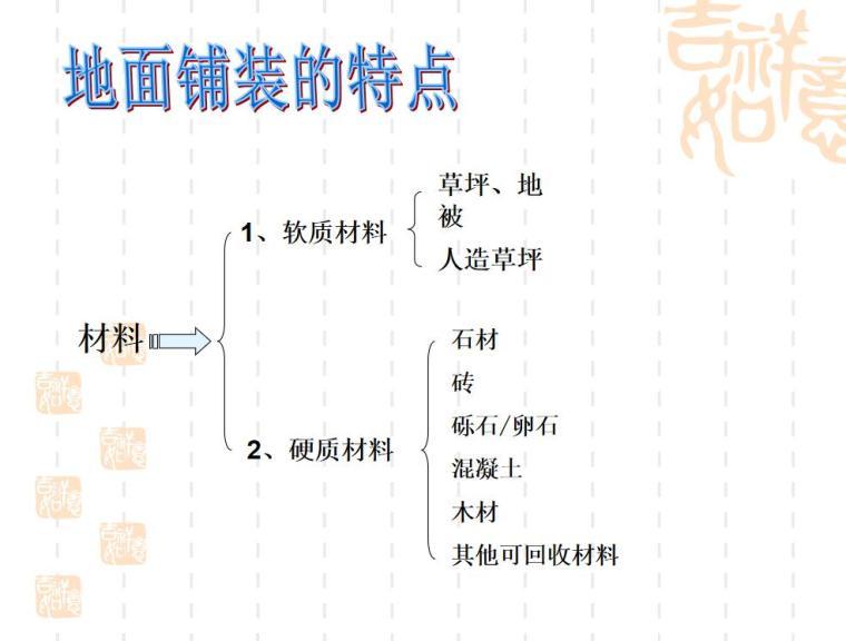 景观设计-铺装要素(PPT+58页) (2)