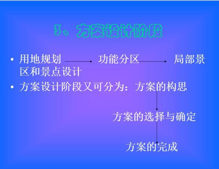 风景园林场地设计方法 (3)