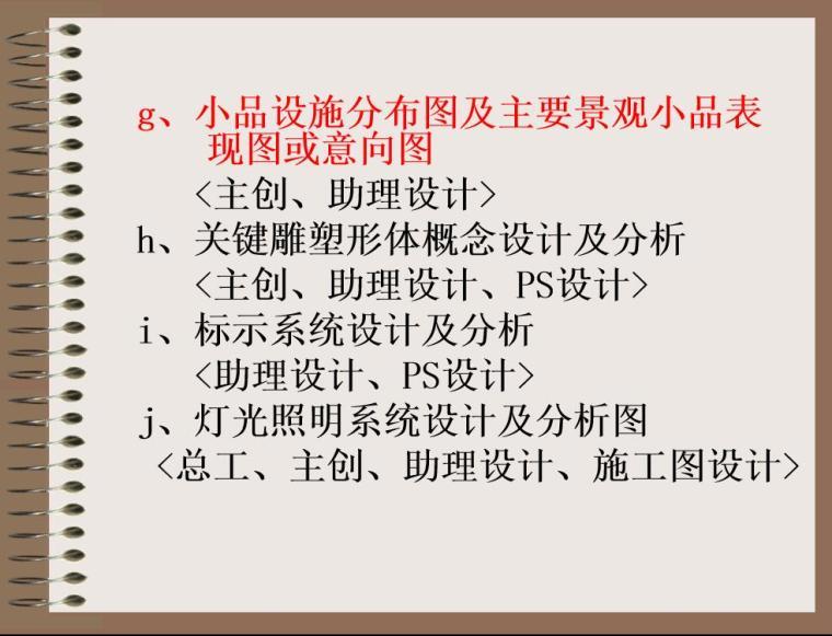 景观设计方案流程讲义(PPT+29页)-景观设计方案流程讲义 (4)