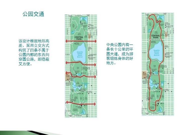 景观设计的基本知识 (5)