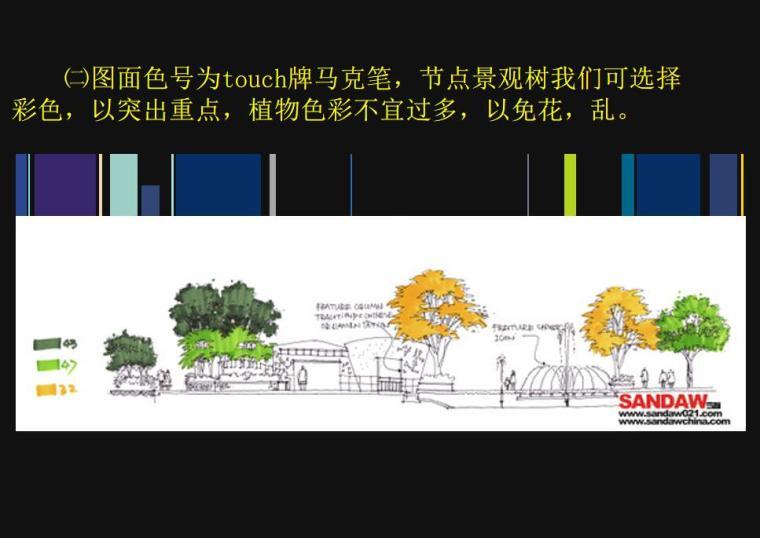 景观设计的方法与步骤 (8)