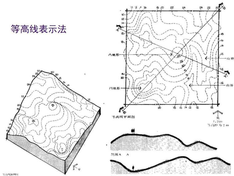 景观设计的构成要素讲义(PPT+79页)-景观设计的构成要素讲义 (4)