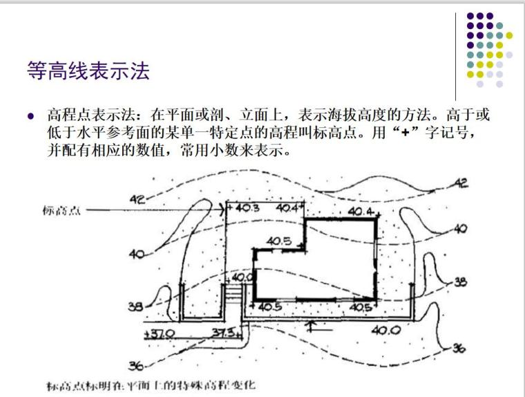 景观设计的构成要素讲义(PPT+79页)-景观设计的构成要素讲义 (5)