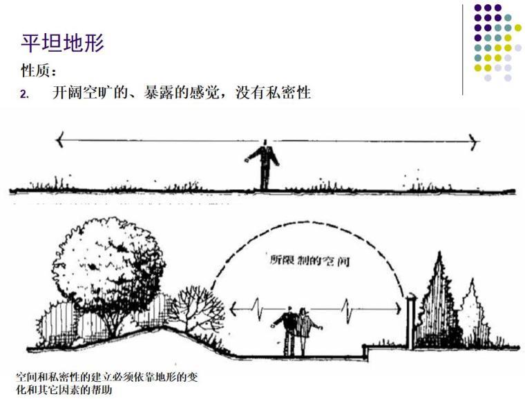 景观设计的构成要素讲义(PPT+79页)-景观设计的构成要素讲义 (7)