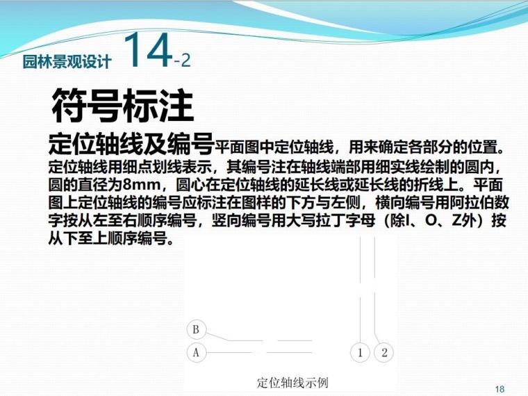 景观施工图设计规范 (9)