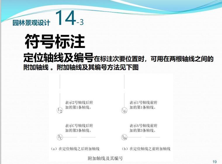 景观施工图设计规范 (10)
