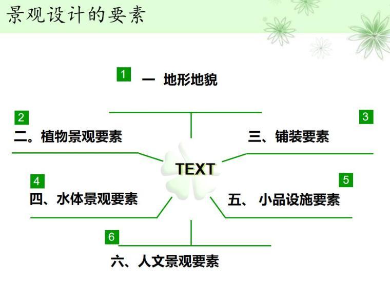景观设计分类和设计方法讲义(PPT+45页)-景观设计分类和设计方法讲义 (2)