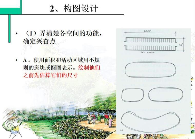 园林景观的构图设计 (2)