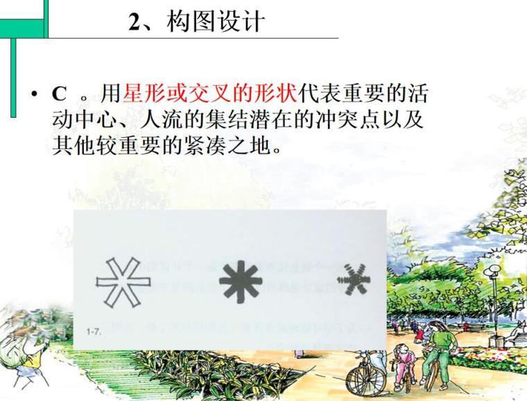 园林景观的构图设计 (3)