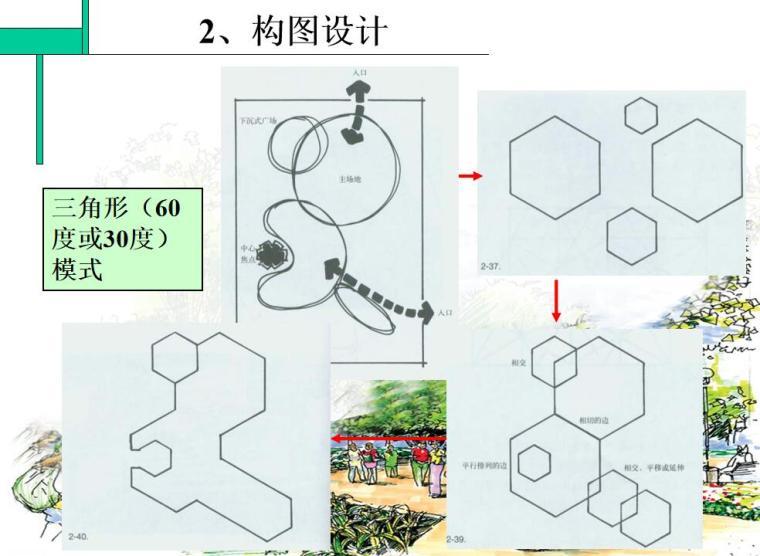 园林景观的构图设计 (5)