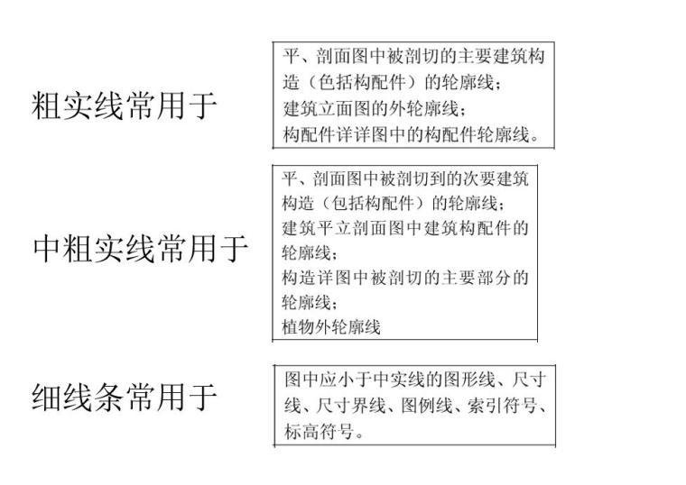浅谈景观施工图的做法 (5)