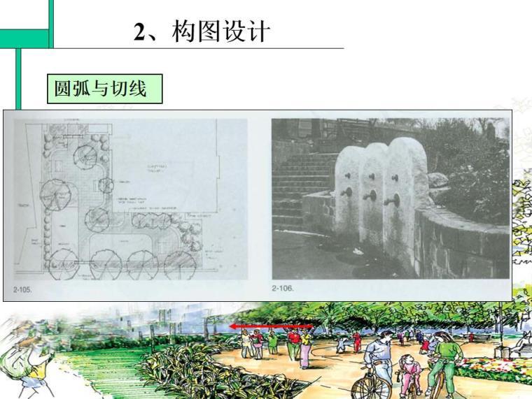 园林景观的构图设计 (6)