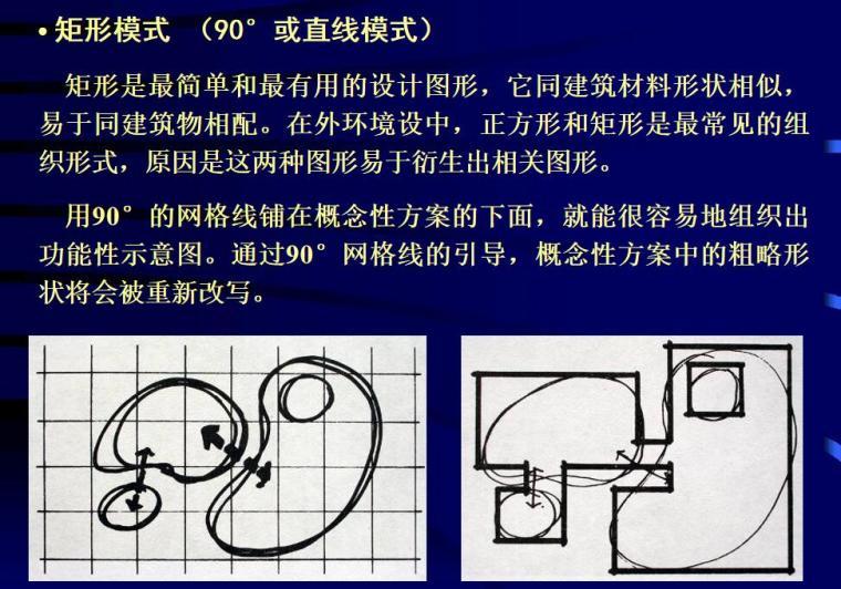 景观设计从概念到形式讲义(PPT+164页)-景观设计从概念到形式讲义 (6)