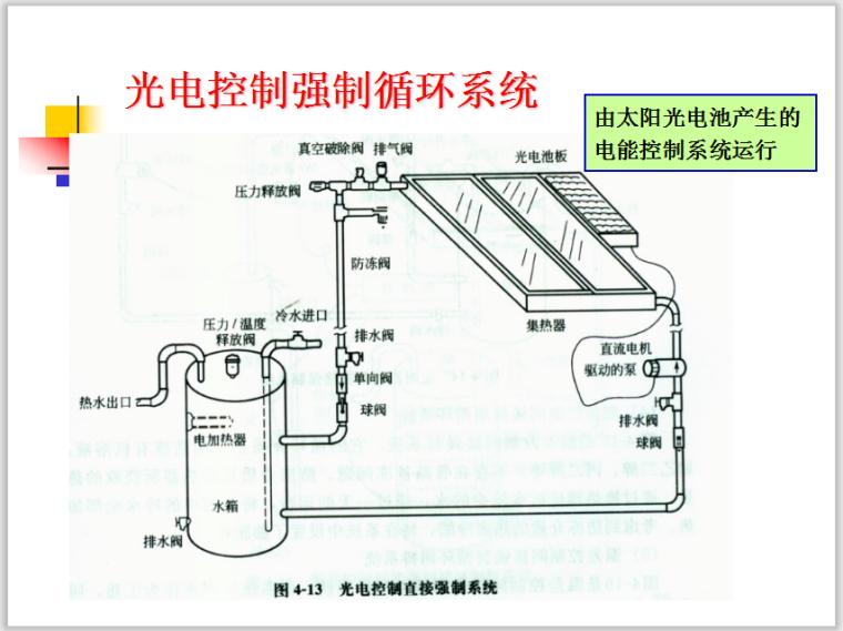 光伏发电之太阳热水器