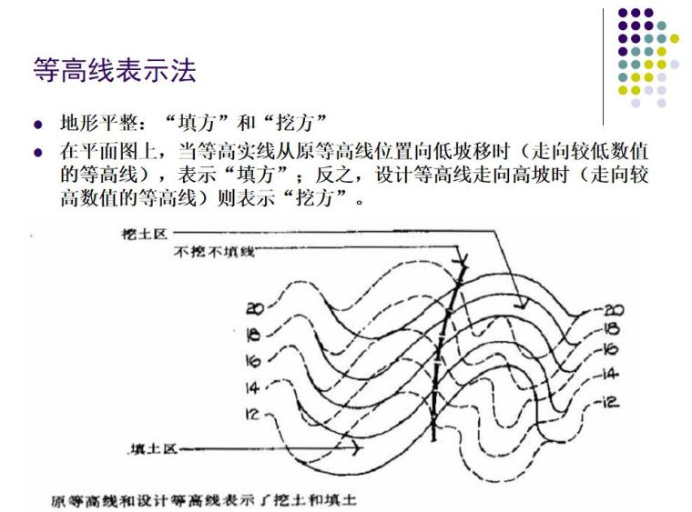 景观设计要素-地形 (4)